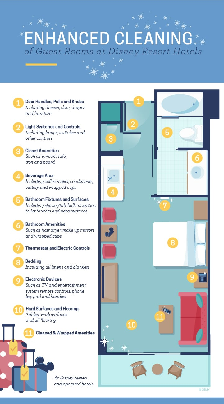 Disney Resort Hotels Safety Protocols for Rooms